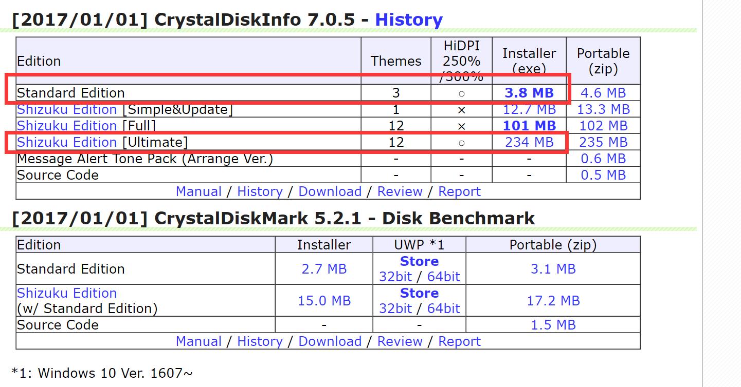 CrystalDiskInfo官网下载